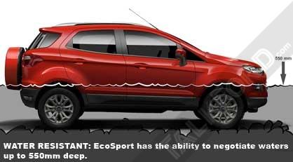 ecosport-wading-depth