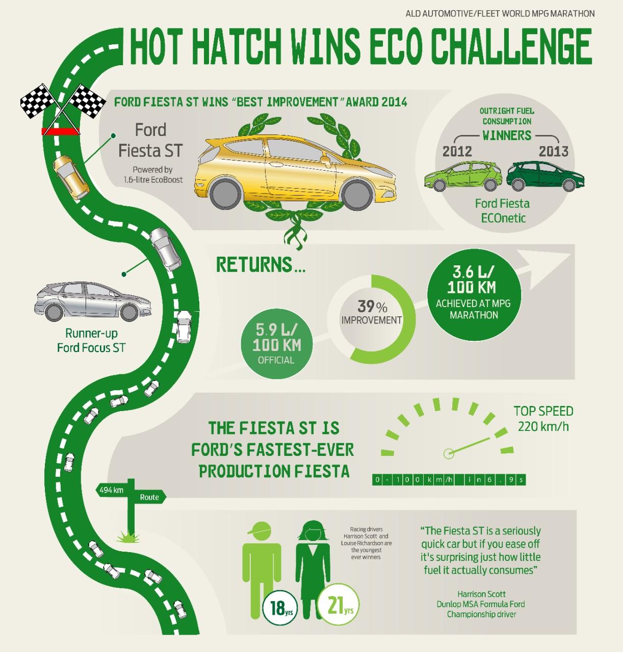 fuel_efficiency_marathon_metric