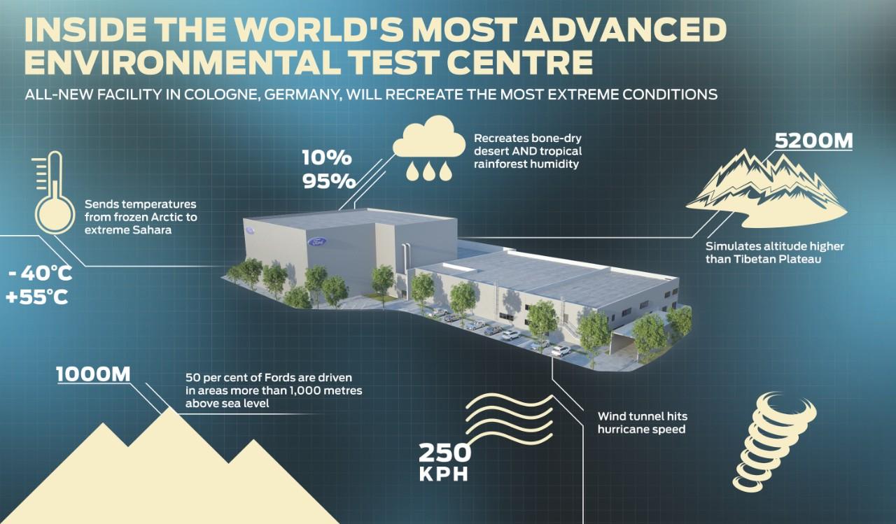 RZ_Infografik_windtunnel_21112014_E